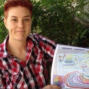 Robin Mack, Galveston College, Galveston, Galveston Island, The Gender Book